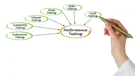 load-testing